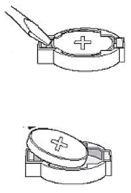 Lab Setup Maintenance Handbook